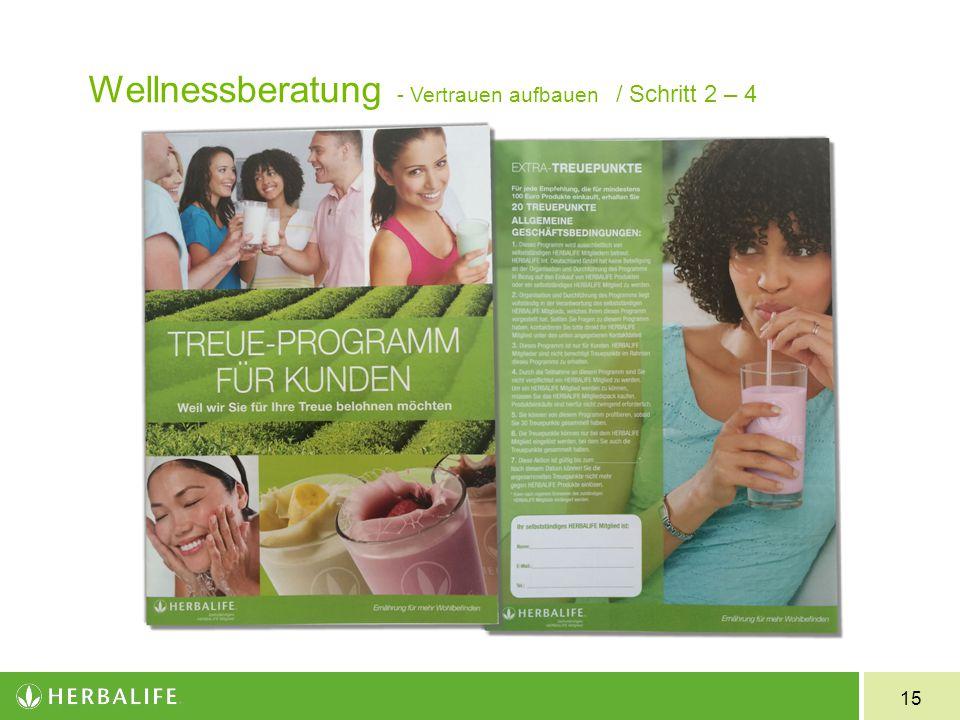 15 Wellnessberatung - Vertrauen aufbauen / Schritt 2 – 4