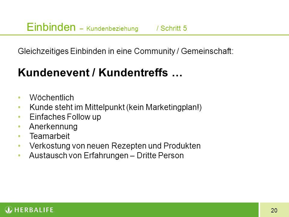 20 Gleichzeitiges Einbinden in eine Community / Gemeinschaft: Kundenevent / Kundentreffs … Wöchentlich Kunde steht im Mittelpunkt (kein Marketingplan!