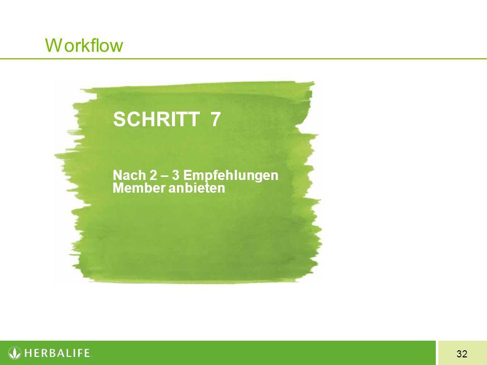 32 Workflow SCHRITT7 Nach 2 – 3 Empfehlungen Member anbieten