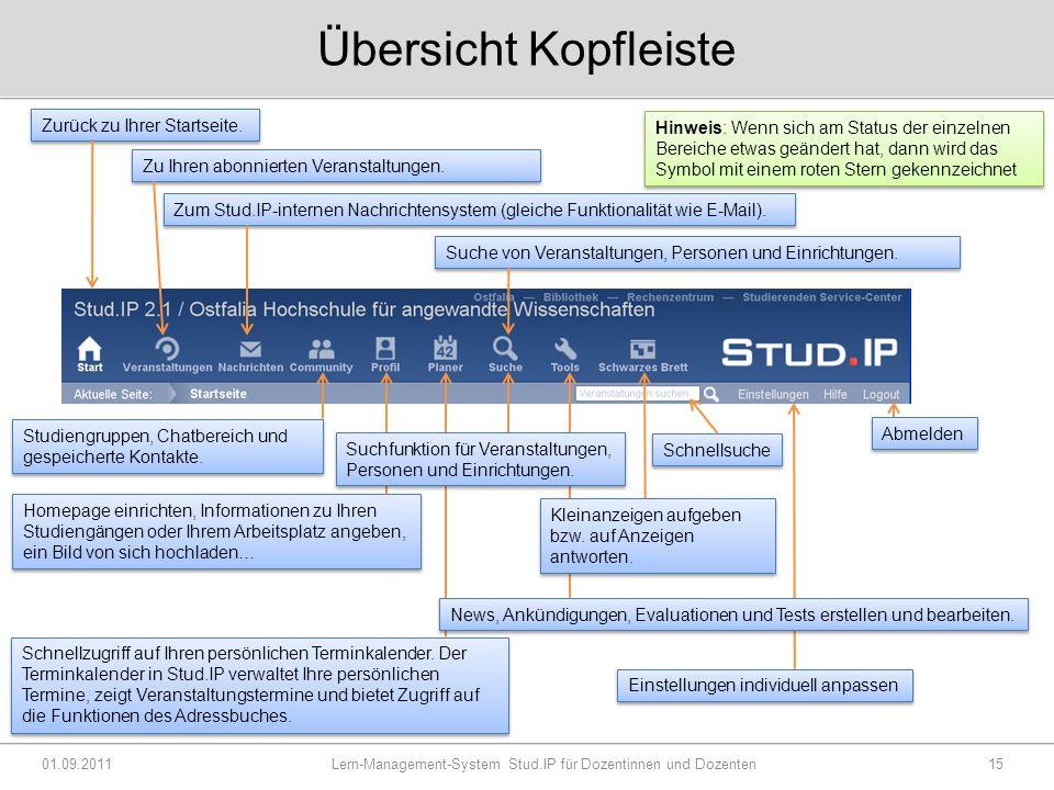 Übersicht Kopfleiste 01.09.2011 Lern-Management-System Stud.IP für Dozentinnen und Dozenten15 Zurück zu Ihrer Startseite.