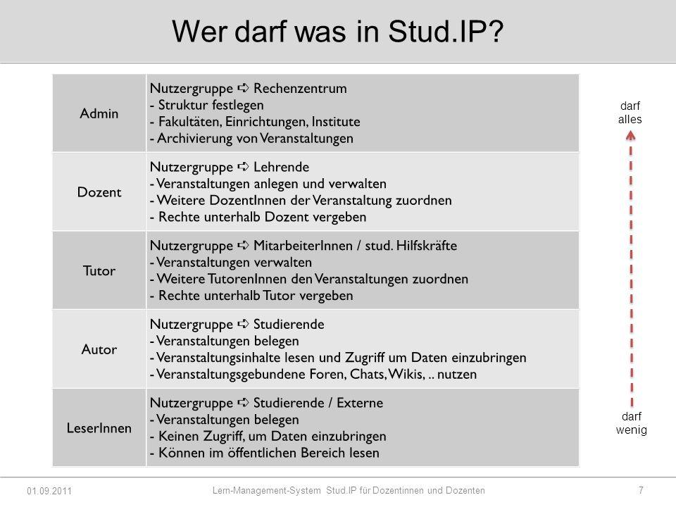 Wer darf was in Stud.IP.
