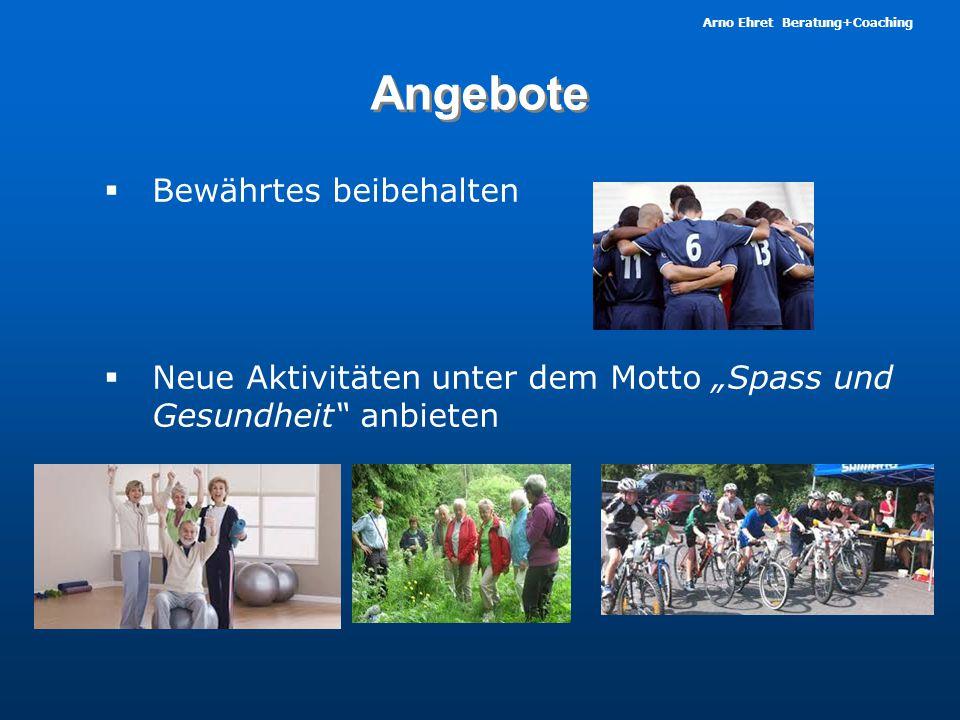 """Arno Ehret Beratung+Coaching Angebote  Bewährtes beibehalten  Neue Aktivitäten unter dem Motto """"Spass und Gesundheit"""" anbieten"""