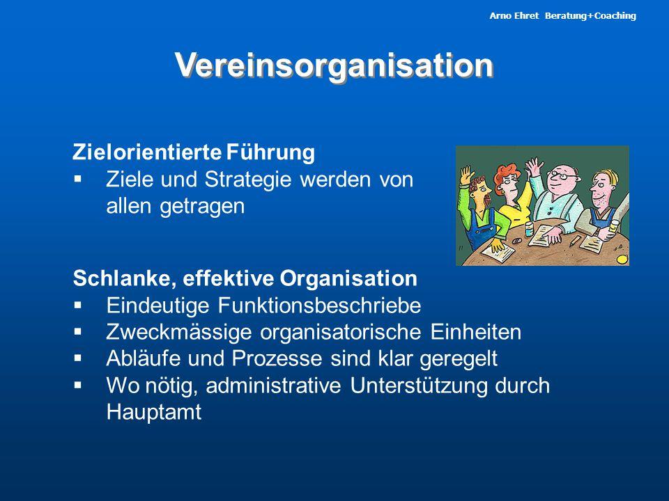 Arno Ehret Beratung+Coaching Vereinsorganisation Zielorientierte Führung  Ziele und Strategie werden von allen getragen Schlanke, effektive Organisation  Eindeutige Funktionsbeschriebe  Zweckmässige organisatorische Einheiten  Abläufe und Prozesse sind klar geregelt  Wo nötig, administrative Unterstützung durch Hauptamt