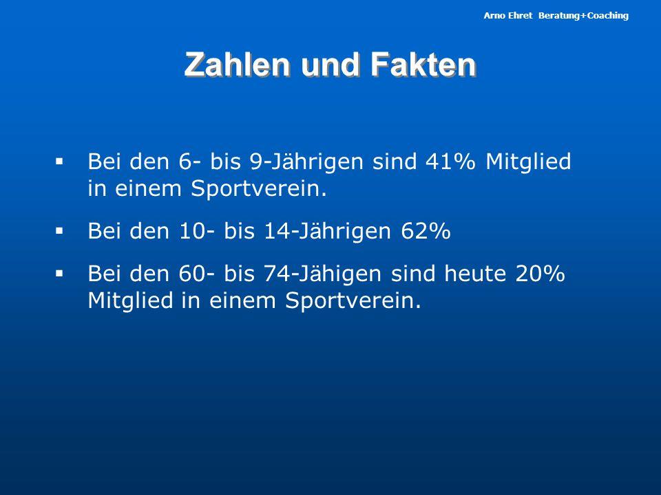 Arno Ehret Beratung+Coaching Zahlen und Fakten  Bei den 6- bis 9-J ä hrigen sind 41% Mitglied in einem Sportverein.  Bei den 10- bis 14-J ä hrigen 6