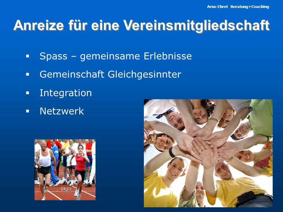 Arno Ehret Beratung+Coaching Anreize für eine Vereinsmitgliedschaft  Spass – gemeinsame Erlebnisse  Gemeinschaft Gleichgesinnter  Integration  Net