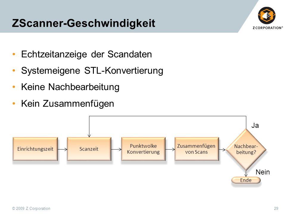 © 2009 Z Corporation29 ZScanner-Geschwindigkeit Echtzeitanzeige der Scandaten Systemeigene STL-Konvertierung Keine Nachbearbeitung Kein Zusammenfügen