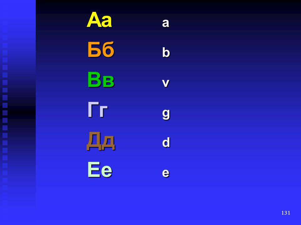 130 Ви говор́ите (розмовл́яєте) по- укра́їнському? Ви говор́ите (розмовл́яєте) по- укра́їнському? Sprechen Sie Ukrainisch? Sprechen Sie Ukrainisch? Я