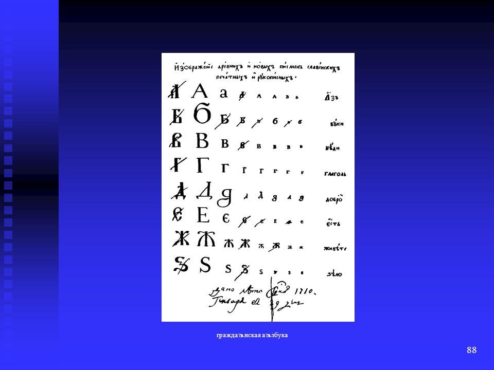 87 граджанский шрифт graždanskij šrift bürgerliche Schrift