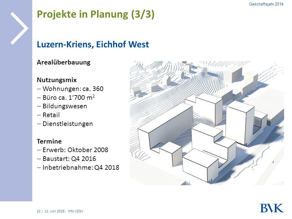 | Luzern-Kriens, Eichhof West Arealüberbauung Nutzungsmix  Wohnungen: ca.