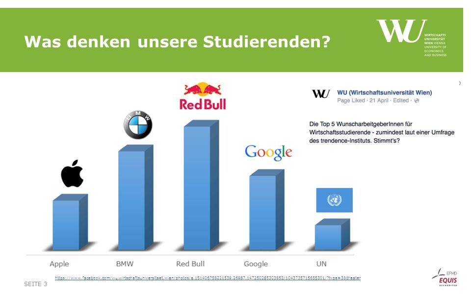 Was denken unsere Studierenden? SEITE 3 https://www.facebook.com/wu.wirtschaftsuniversitaet.wien/photos/a.151406758221539.26987.147250285303853/104373