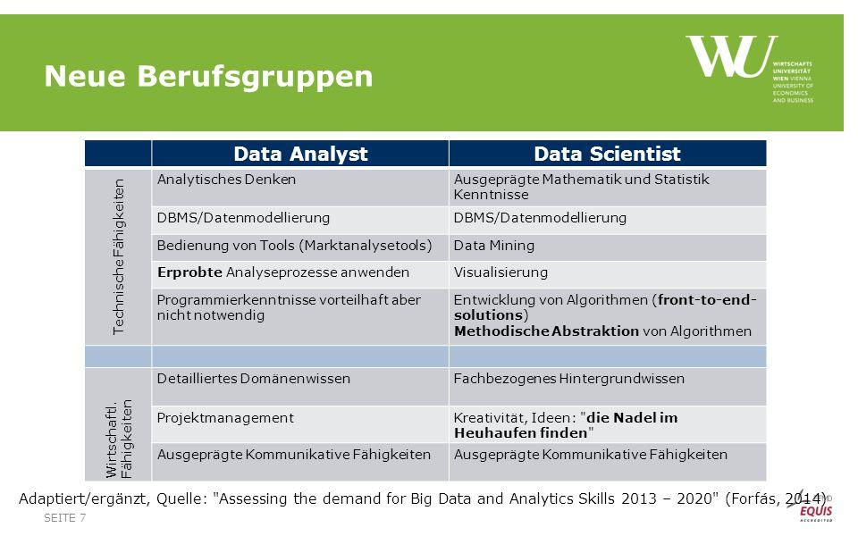 Neue Berufsgruppen SEITE 7 Data AnalystData Scientist Technische Fähigkeiten Analytisches DenkenAusgeprägte Mathematik und Statistik Kenntnisse DBMS/D