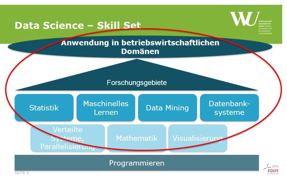 Data Science – Skill Set SEITE 9 Forschungsgebiete Statistik Mathematik Maschinelles Lernen Data Mining Verteilte Systeme, Parallelisierung Datenbank-