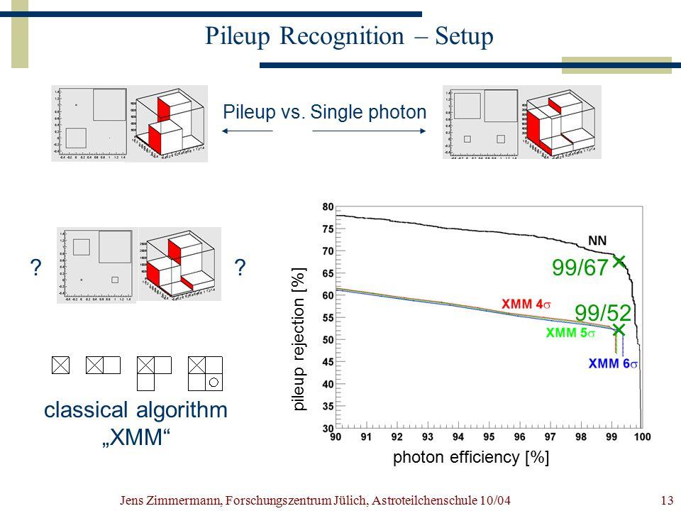 """Jens Zimmermann, Forschungszentrum Jülich, Astroteilchenschule 10/0413 Pileup Recognition – Setup Pileup vs. Single photon classical algorithm """"XMM"""" ?"""