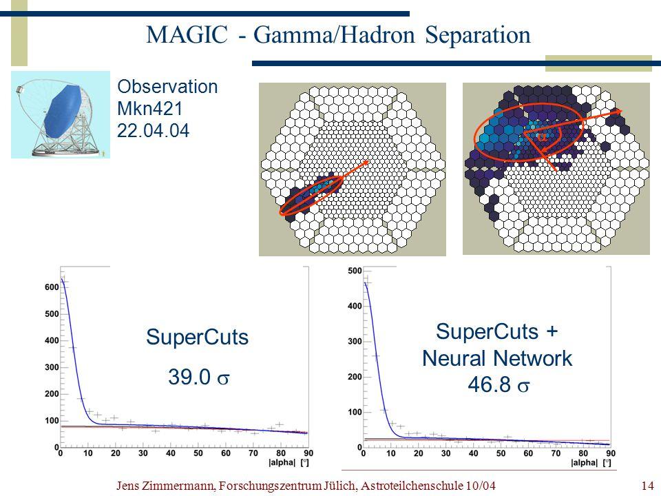 Jens Zimmermann, Forschungszentrum Jülich, Astroteilchenschule 10/0414 MAGIC - Gamma/Hadron Separation Observation Mkn421 22.04.04 SuperCuts 39.0  Su