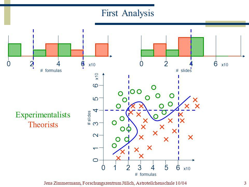 Jens Zimmermann, Forschungszentrum Jülich, Astroteilchenschule 10/043 First Analysis 0 2 4 6 x10 # formulas 0 2 4 6 x10 # slides Experimentalists Theo