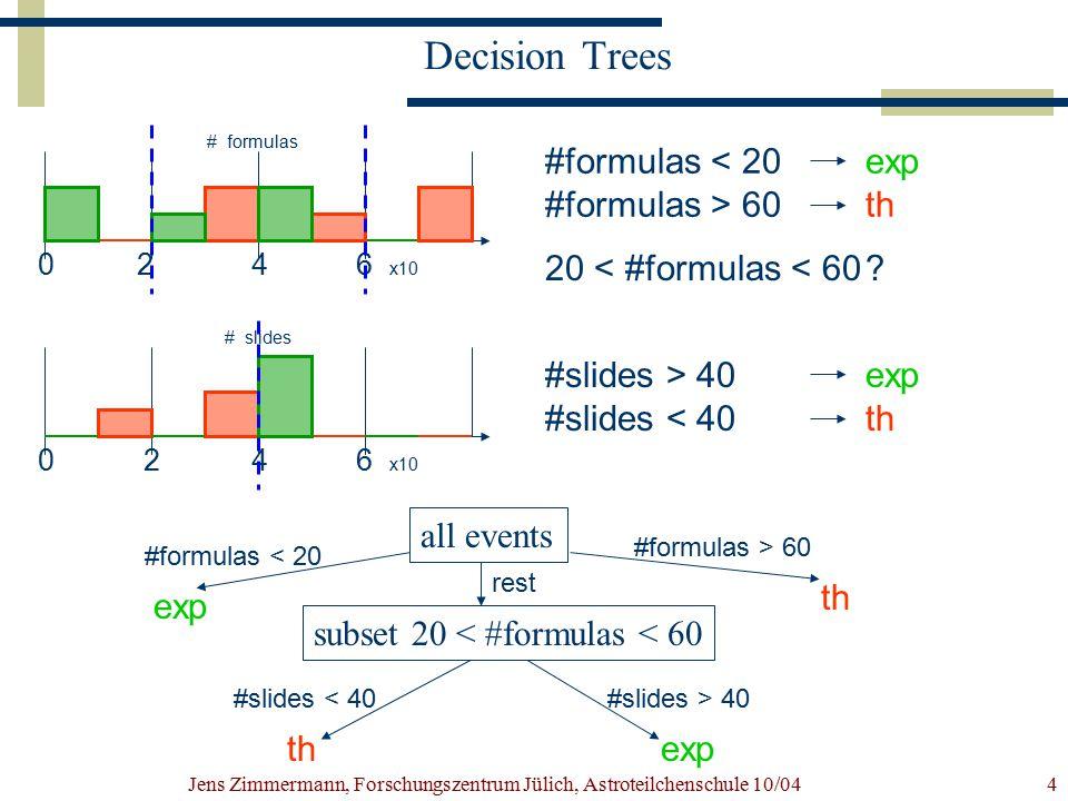 Jens Zimmermann, Forschungszentrum Jülich, Astroteilchenschule 10/044 Decision Trees 0 2 4 6 x10 # formulas #formulas < 20 exp #formulas > 60th 0 2 4