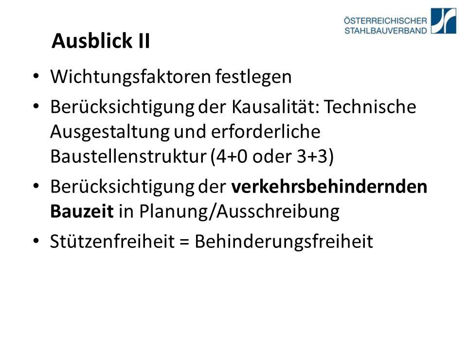 Ausblick II Wichtungsfaktoren festlegen Berücksichtigung der Kausalität: Technische Ausgestaltung und erforderliche Baustellenstruktur (4+0 oder 3+3) Berücksichtigung der verkehrsbehindernden Bauzeit in Planung/Ausschreibung Stützenfreiheit = Behinderungsfreiheit