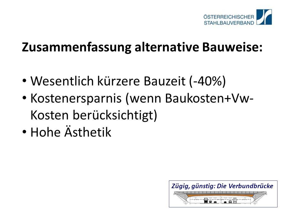 Zusammenfassung alternative Bauweise: Wesentlich kürzere Bauzeit (-40%) Kostenersparnis (wenn Baukosten+Vw- Kosten berücksichtigt) Hohe Ästhetik Zügig, günstig: Die Verbundbrücke