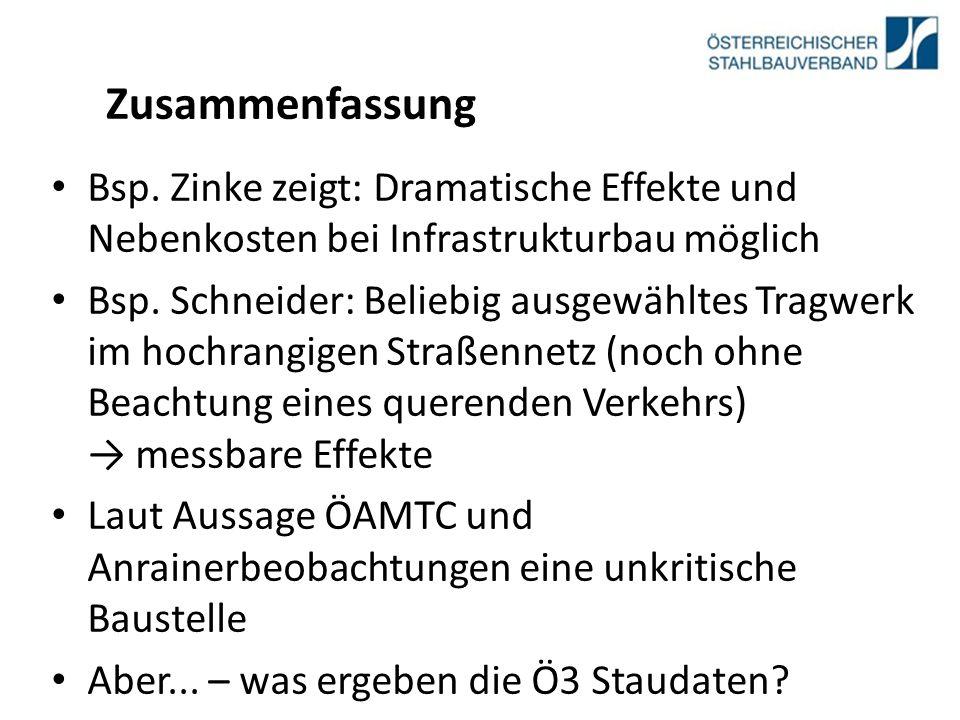 Bsp. Zinke zeigt: Dramatische Effekte und Nebenkosten bei Infrastrukturbau möglich Bsp.