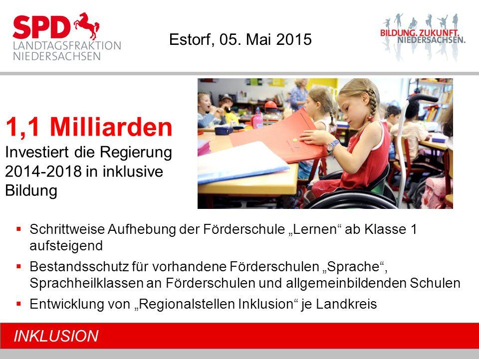 INKLUSION Fortbildung der Lehrkräfte:  Aufstockung der Fortbildung für Lehrkräfte um 20 Mio.