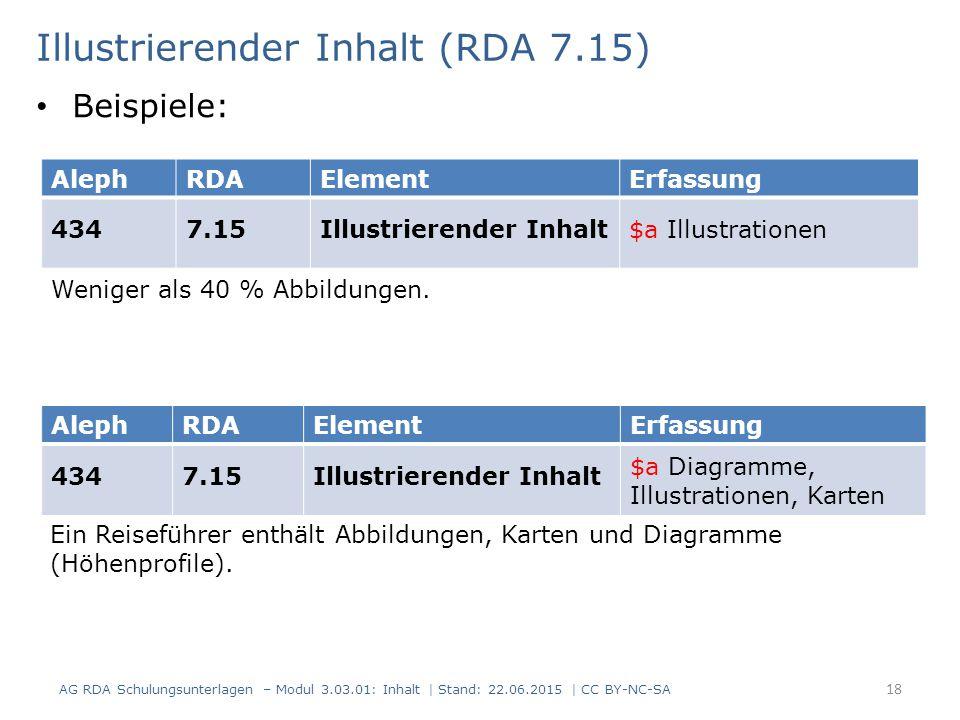 Illustrierender Inhalt (RDA 7.15) AG RDA Schulungsunterlagen – Modul 3.03.01: Inhalt | Stand: 22.06.2015 | CC BY-NC-SA 18 AlephRDAElementErfassung 434