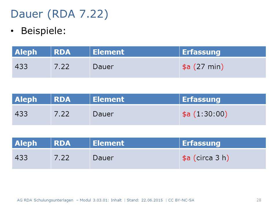 Dauer (RDA 7.22) AG RDA Schulungsunterlagen – Modul 3.03.01: Inhalt | Stand: 22.06.2015 | CC BY-NC-SA 28 AlephRDAElementErfassung 4337.22Dauer$a (27 min) Beispiele: AlephRDAElementErfassung 4337.22Dauer$a (circa 3 h) AlephRDAElementErfassung 4337.22Dauer$a (1:30:00)