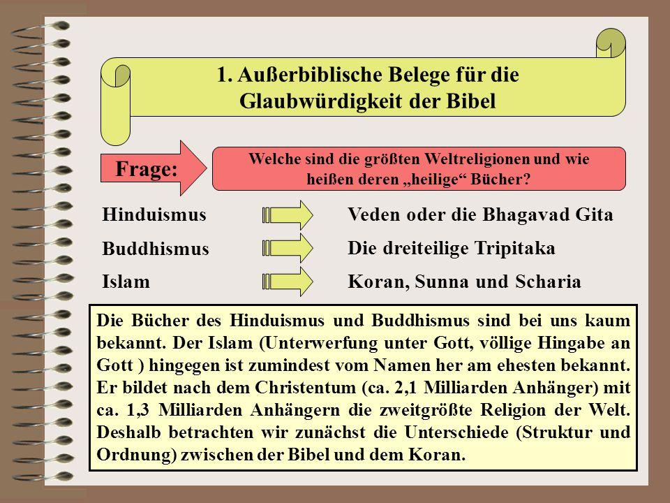 """1. Außerbiblische Belege für die Glaubwürdigkeit der Bibel Frage: Welche sind die größten Weltreligionen und wie heißen deren """"heilige"""" Bücher? Hindui"""