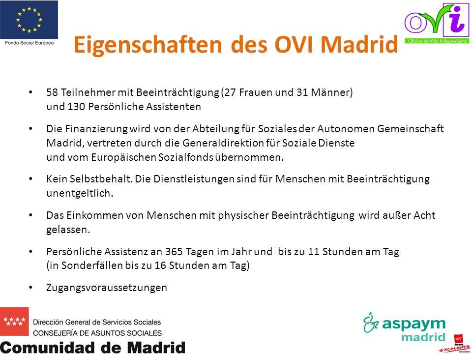 Eigenschaften des OVI Madrid 58 Teilnehmer mit Beeinträchtigung (27 Frauen und 31 Männer) und 130 Persönliche Assistenten Die Finanzierung wird von de