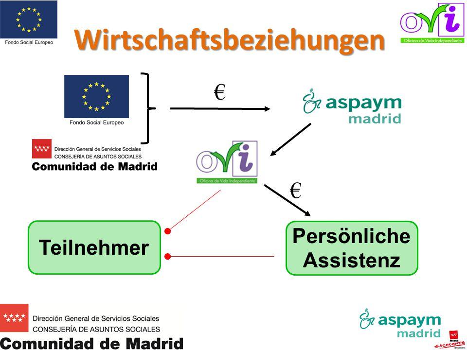 Wirtschaftsbeziehungen € € Persönliche Assistenz Teilnehmer