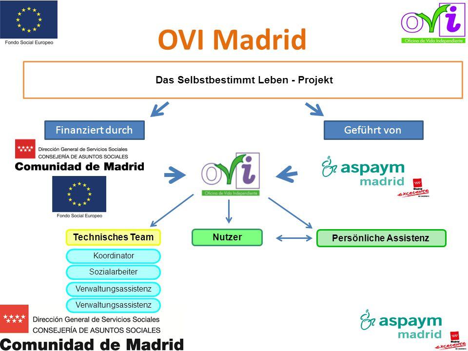 Eigenschaften des OVI Madrid 58 Teilnehmer mit Beeinträchtigung (27 Frauen und 31 Männer) und 130 Persönliche Assistenten Die Finanzierung wird von der Abteilung für Soziales der Autonomen Gemeinschaft Madrid, vertreten durch die Generaldirektion für Soziale Dienste und vom Europäischen Sozialfonds übernommen.
