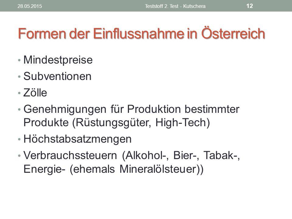 Formen der Einflussnahme in Österreich Mindestpreise Subventionen Zölle Genehmigungen für Produktion bestimmter Produkte (Rüstungsgüter, High-Tech) Hö