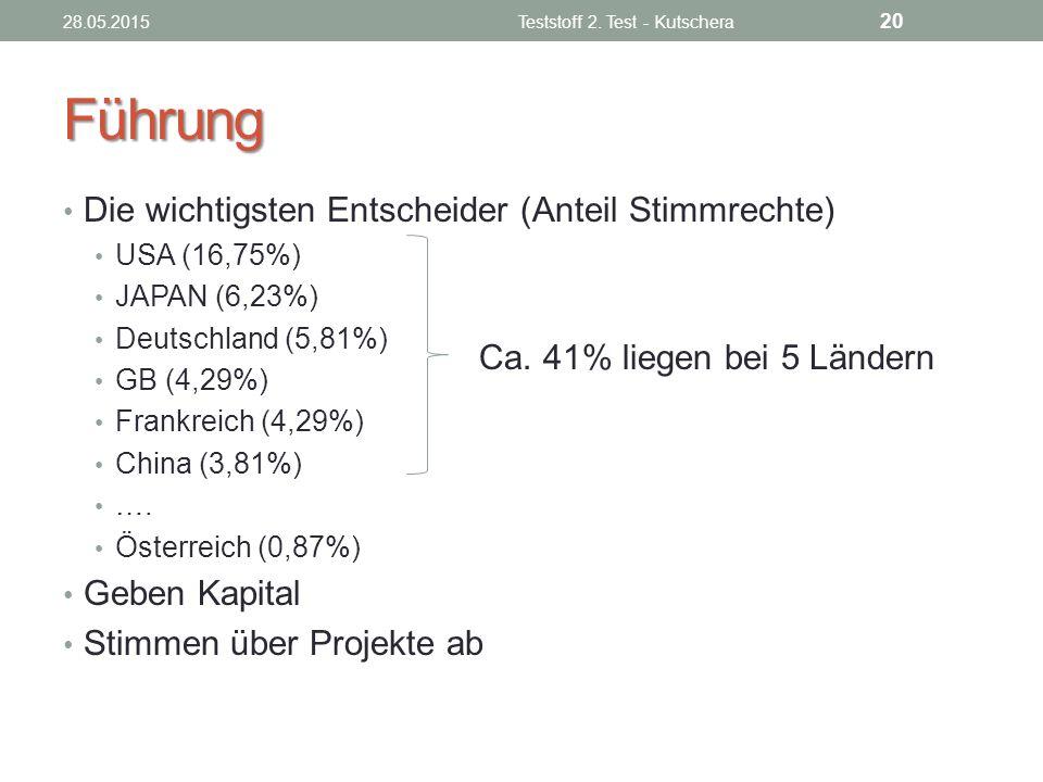 Führung Die wichtigsten Entscheider (Anteil Stimmrechte) USA (16,75%) JAPAN (6,23%) Deutschland (5,81%) GB (4,29%) Frankreich (4,29%) China (3,81%) ….