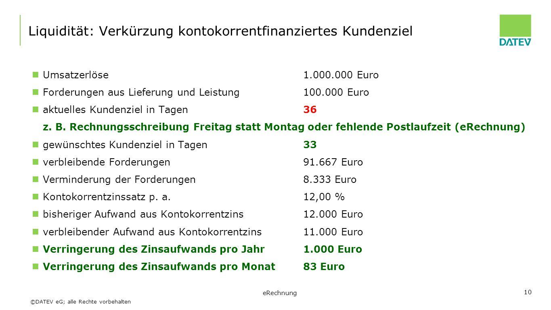©DATEV eG; alle Rechte vorbehalten 10 Liquidität: Verkürzung kontokorrentfinanziertes Kundenziel Umsatzerlöse1.000.000 Euro Forderungen aus Lieferung