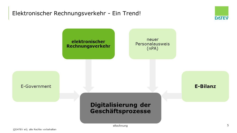 ©DATEV eG; alle Rechte vorbehalten 5 Elektronischer Rechnungsverkehr - Ein Trend! Digitalisierung der Geschäftsprozesse E-Government elektronischer Re