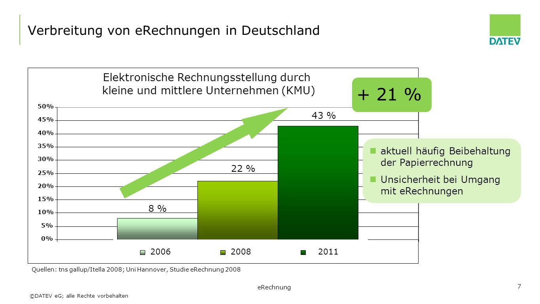 ©DATEV eG; alle Rechte vorbehalten 7 Verbreitung von eRechnungen in Deutschland Quellen: tns gallup/Itella 2008; Uni Hannover, Studie eRechnung 2008 E