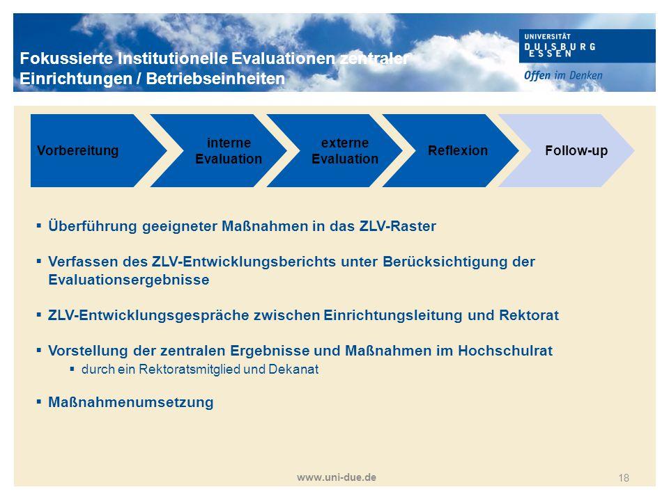 Titelmasterformat durch Klicken bearbeiten www.uni-due.de 18 Vorbereitung interne Evaluation externe Evaluation ReflexionFollow-up  Überführung geeig