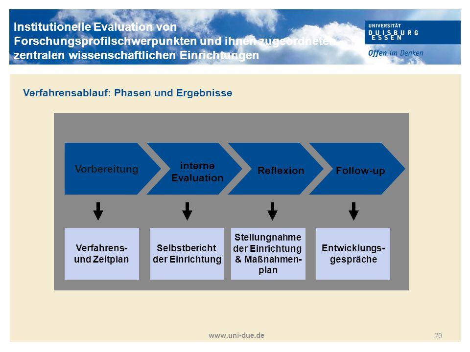 Titelmasterformat durch Klicken bearbeiten www.uni-due.de 20 Vorbereitung interne Evaluation ReflexionFollow-up Verfahrens- und Zeitplan Selbstbericht