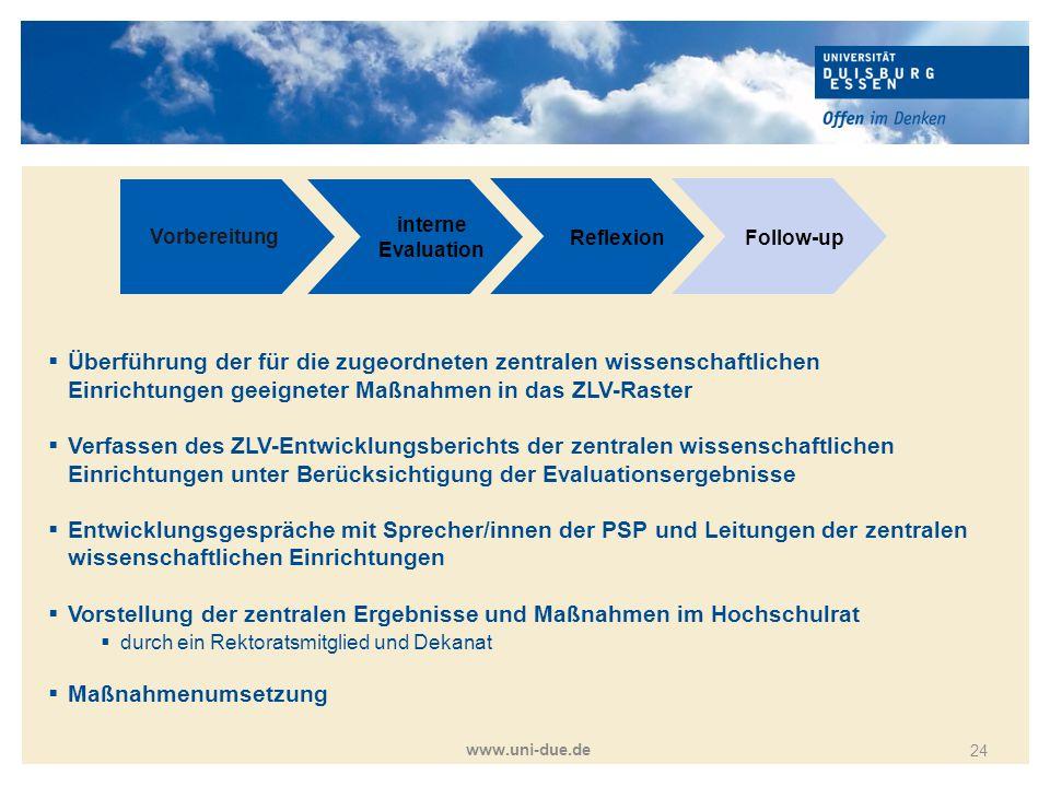 Titelmasterformat durch Klicken bearbeiten www.uni-due.de 24 Vorbereitung interne Evaluation ReflexionFollow-up  Überführung der für die zugeordneten