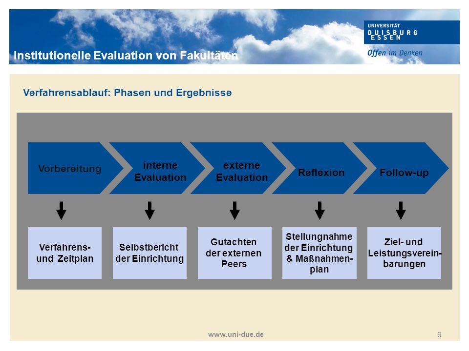 Titelmasterformat durch Klicken bearbeiten www.uni-due.de 6 Vorbereitung interne Evaluation externe Evaluation ReflexionFollow-up Verfahrens- und Zeit