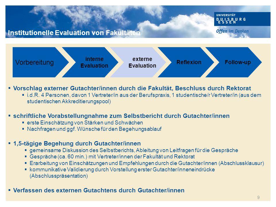 Titelmasterformat durch Klicken bearbeiten 9 Vorbereitung interne Evaluation externe Evaluation ReflexionFollow-up  Vorschlag externer Gutachter/inne