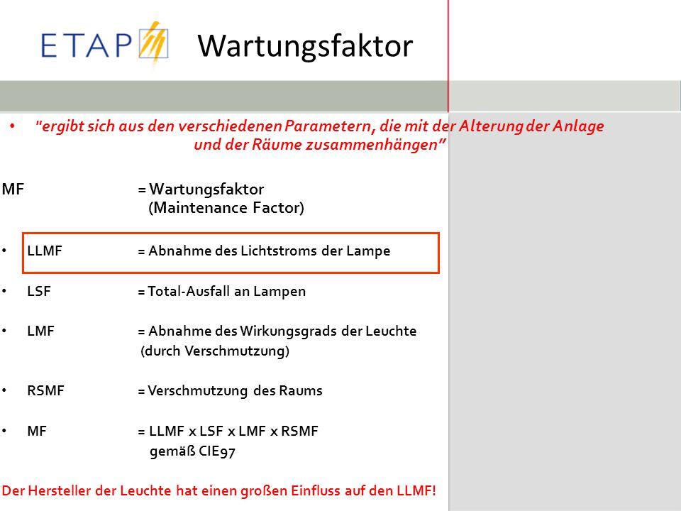 ETAP Garantiebedingungen -5 Jahre Garantie (ohne Registrierung) -natürlicher Lichtstromrückgang (LLMF) gemäß Wartungsfaktoren/Produktdatenblatt