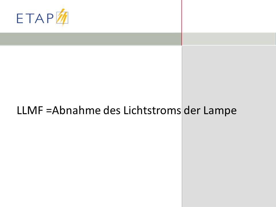 LLMF =Abnahme des Lichtstroms der Lampe