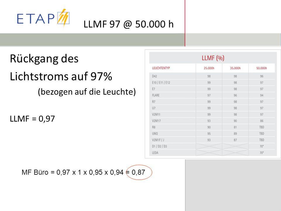 LLMF 97 @ 50.000 h Rückgang des Lichtstroms auf 97% (bezogen auf die Leuchte) LLMF = 0,97 MF Büro = 0,97 x 1 x 0,95 x 0,94 = 0,87