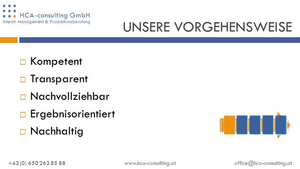 HCA-consulting GmbH +43 (0) 650 263 85 88www.hca-consulting.atoffice@hca-consulting.at Interim Management & Produktionsberatung  Einbeziehung aller MitarbeiterInnen  Standardisierung  Qualität von Anfang an  Kurze Durchlaufzeiten  Kontinuierliche Verbesserung UNSERE STRATEGIEN
