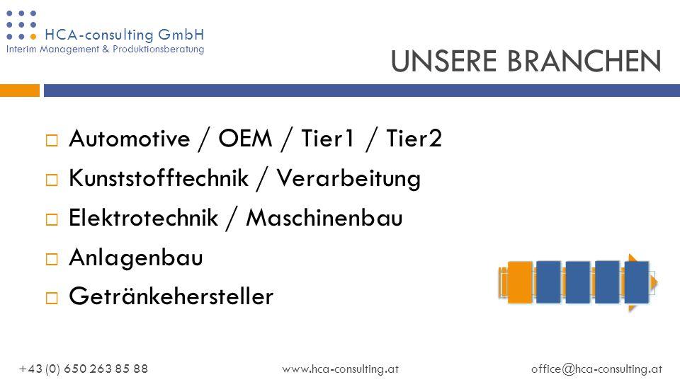 HCA-consulting GmbH +43 (0) 650 263 85 88www.hca-consulting.atoffice@hca-consulting.at Interim Management & Produktionsberatung AUFBAU & ENTWICKLUNG BROWNFIELD & BESTEHENDE ORGANISATION ERFAHRUNG AUS DER PRAXIS FÜR DIE PRAXIS