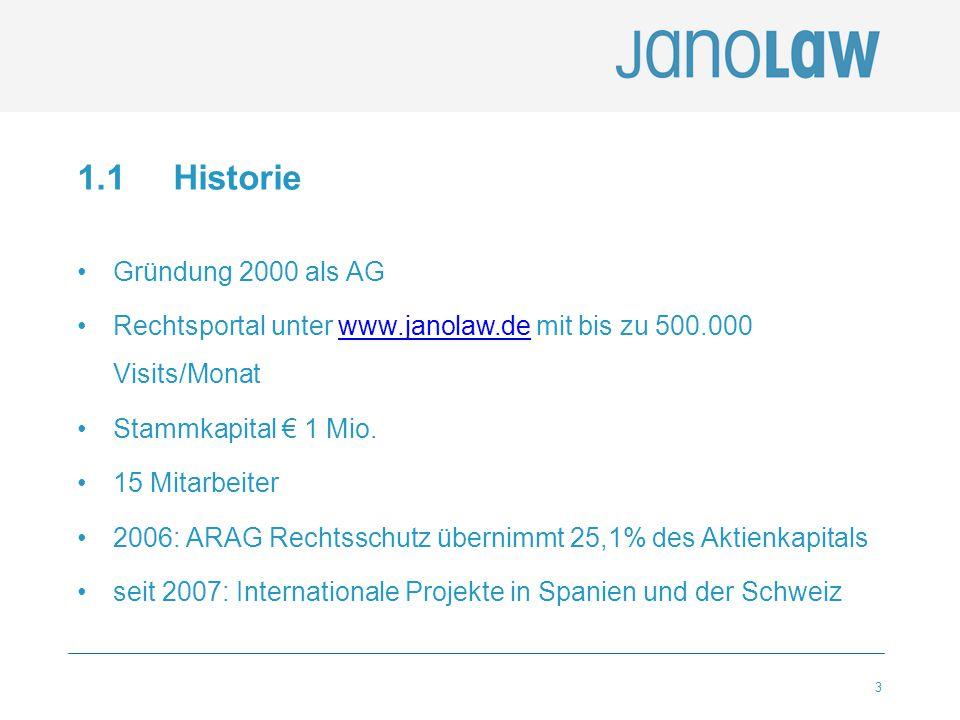 3 1.1 Historie Gründung 2000 als AG Rechtsportal unter www.janolaw.de mit bis zu 500.000 Visits/Monatwww.janolaw.de Stammkapital € 1 Mio. 15 Mitarbeit