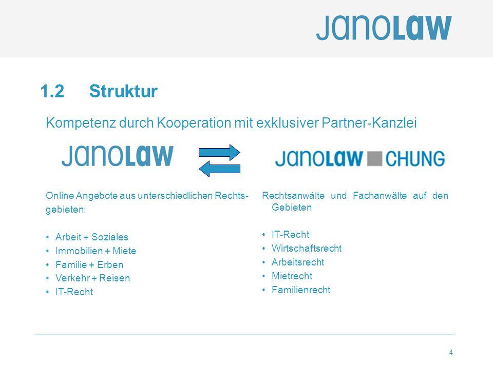 4 Kompetenz durch Kooperation mit exklusiver Partner-Kanzlei 1.2 Struktur janolaw AG * / ** Rechtsanwälte und Fachanwälte auf den Gebieten IT-Recht Wi