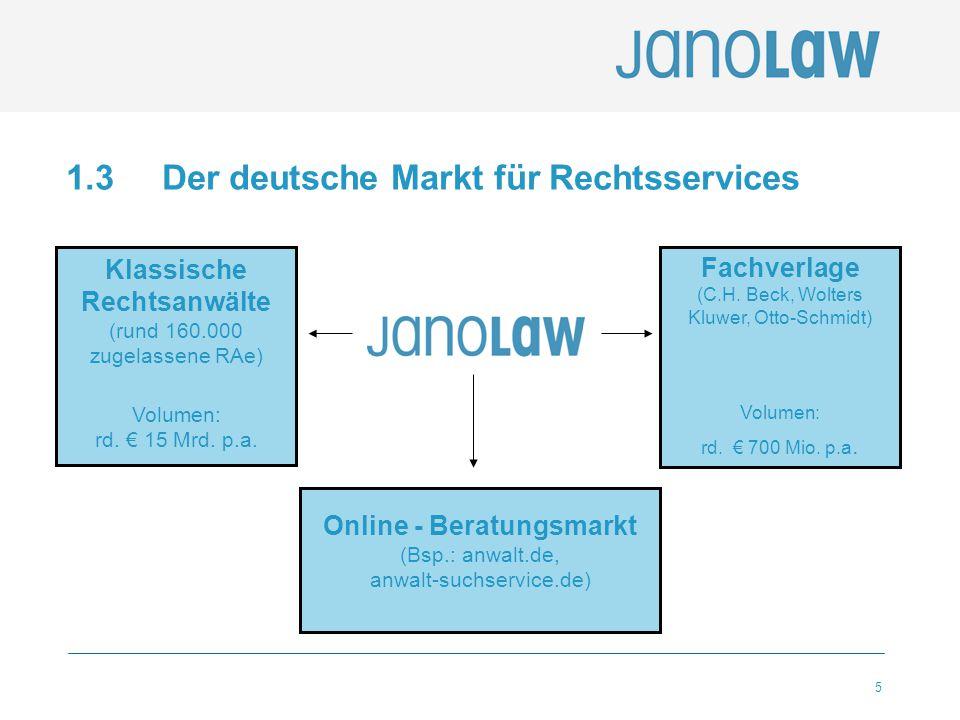 5 1.3 Der deutsche Markt für Rechtsservices Online - Beratungsmarkt (Bsp.: anwalt.de, anwalt-suchservice.de) Klassische Rechtsanwälte (rund 160.000 zu