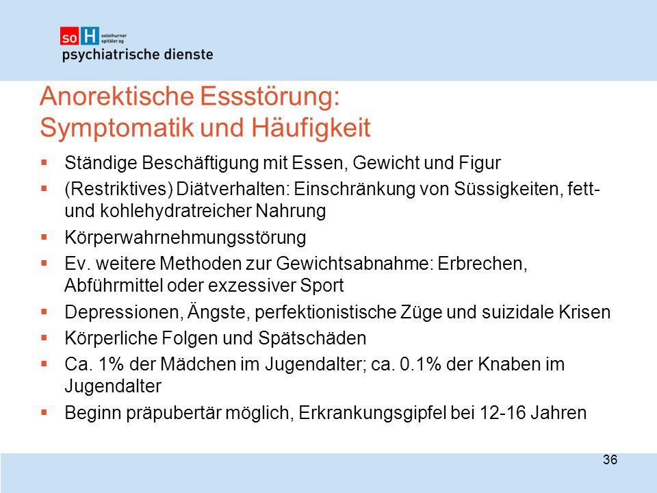 Anorektische Essstörung: Symptomatik und Häufigkeit  Ständige Beschäftigung mit Essen, Gewicht und Figur  (Restriktives) Diätverhalten: Einschränkun