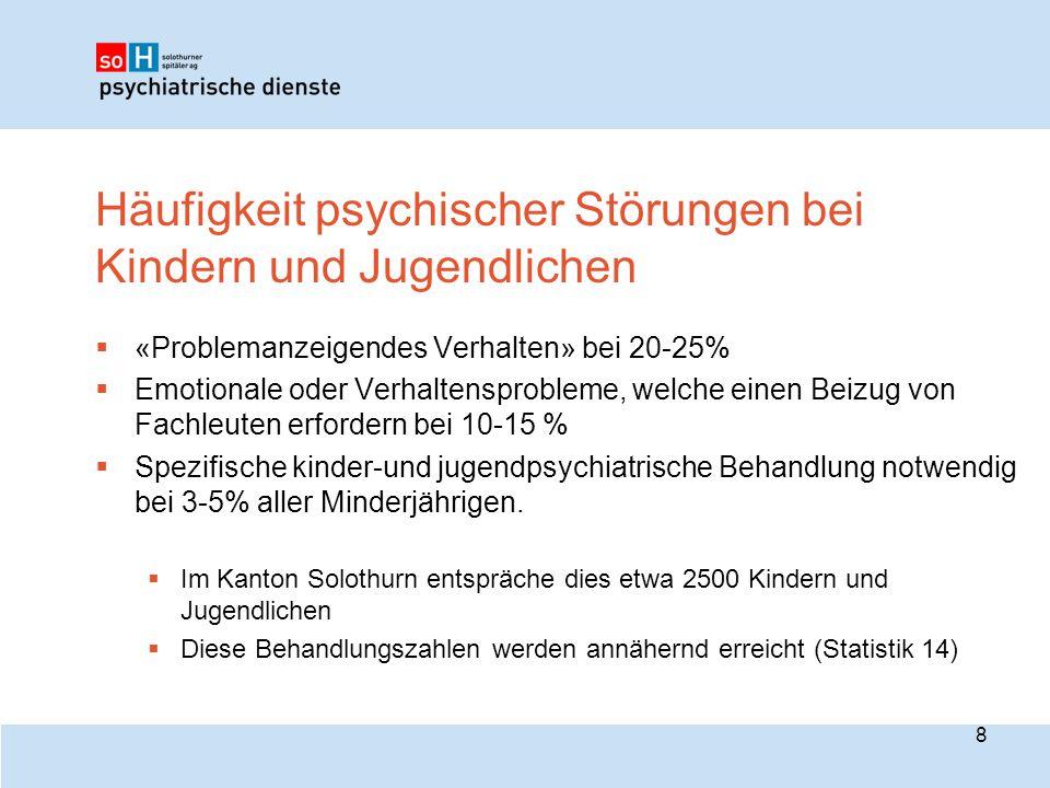 Häufigkeit psychischer Störungen bei Kindern und Jugendlichen  «Problemanzeigendes Verhalten» bei 20-25%  Emotionale oder Verhaltensprobleme, welche